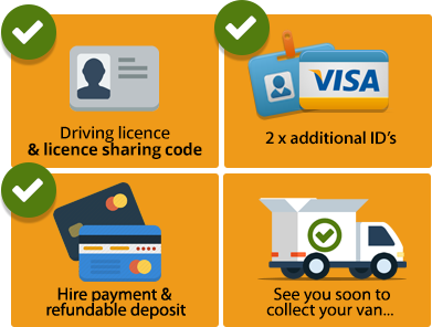 don't forget payment, ID and driving licence